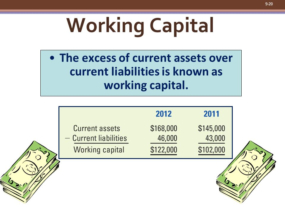 working capital and current ratio relationship