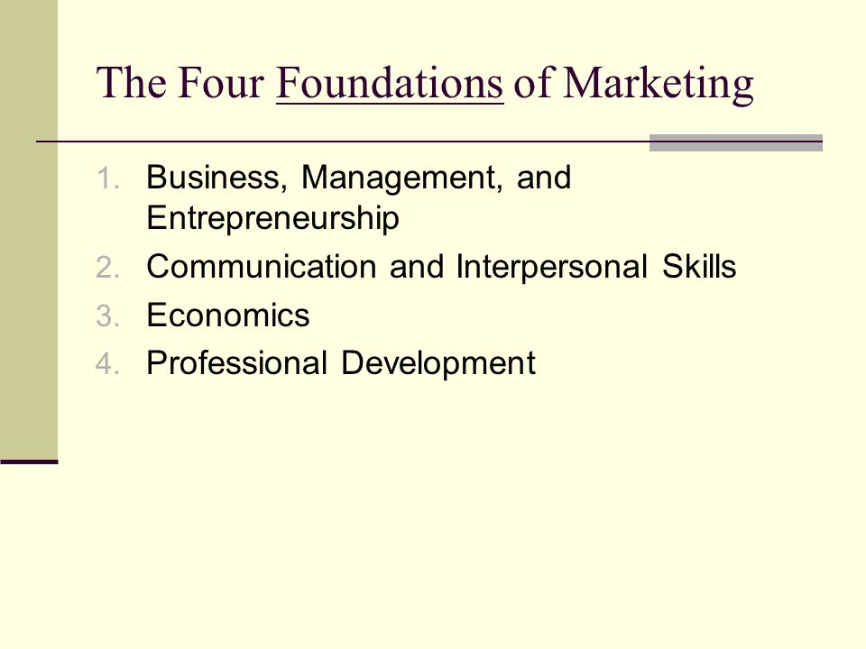 The Four Foundations of Marketing