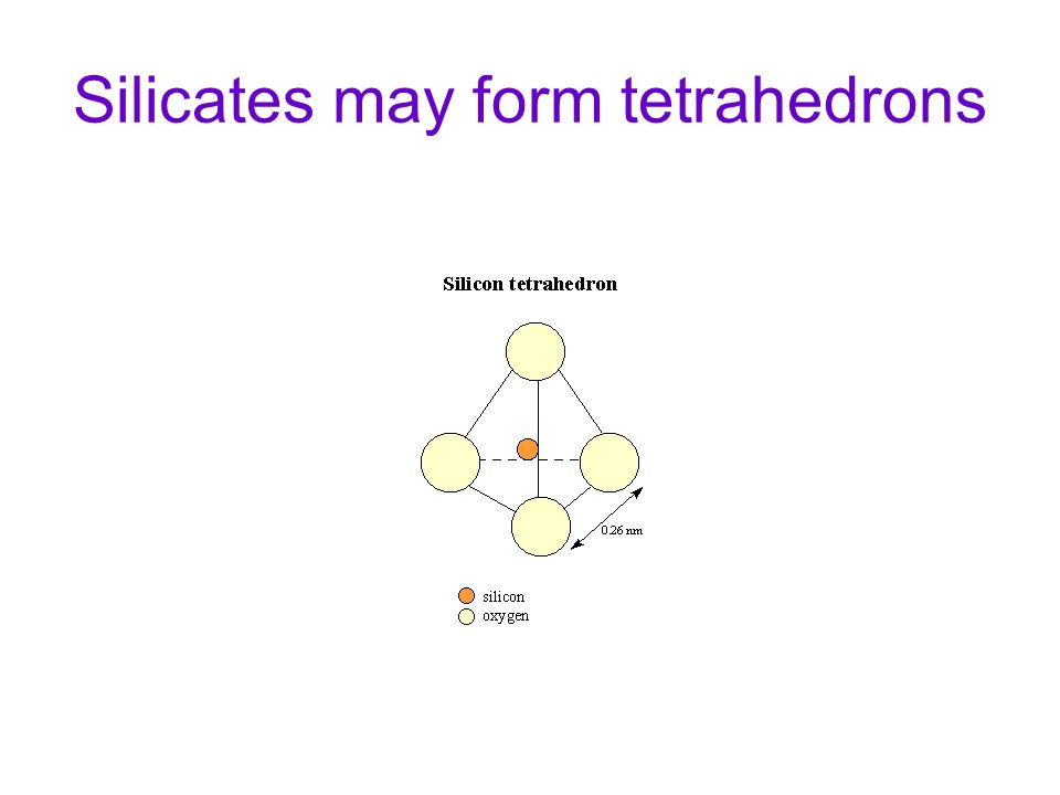 Silicates may form tetrahedrons
