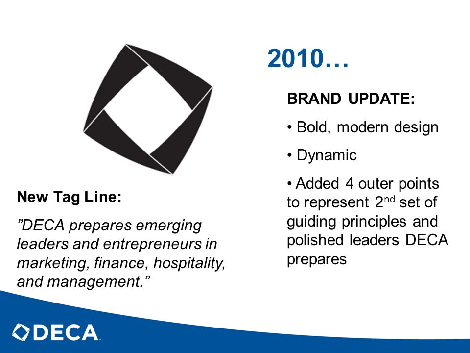 2010… BRAND UPDATE: Bold, modern design Dynamic
