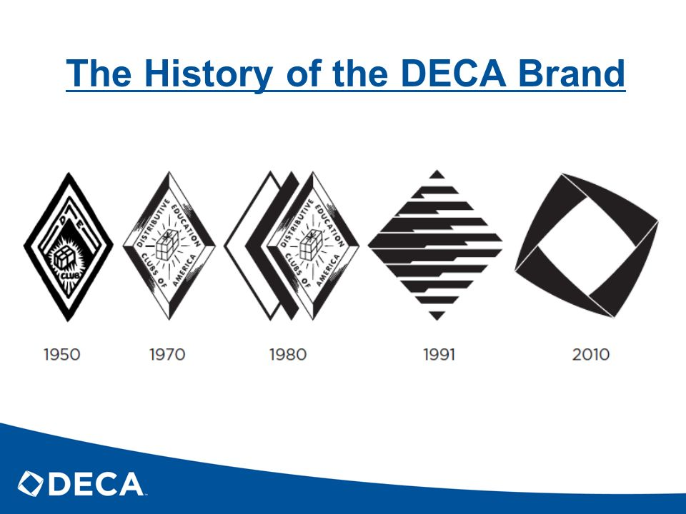 The History of the DECA Brand