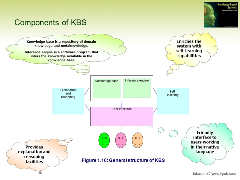 CPE/CSC 481: Knowledge-Based Systems - ppt video online download