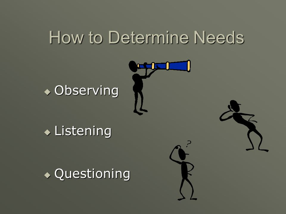 How to Determine Needs Observing Listening Questioning