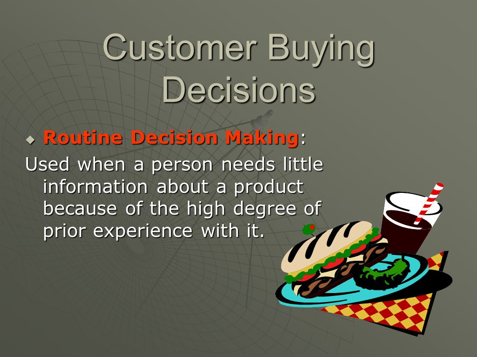 Customer Buying Decisions
