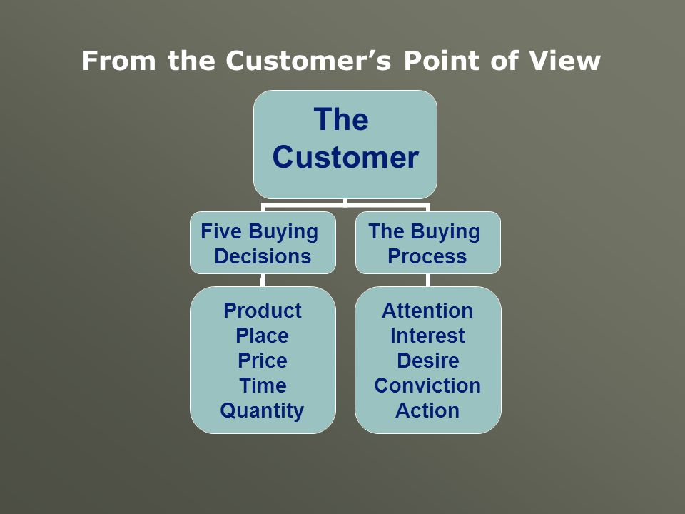 From the Customer's Point of View