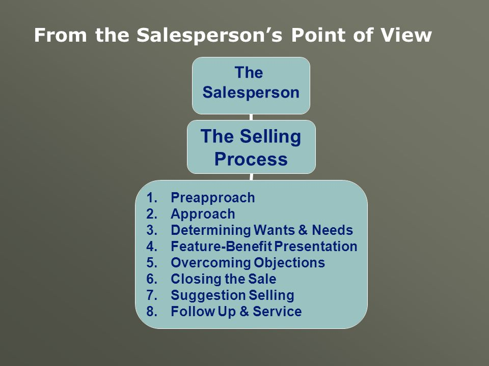 From the Salesperson's Point of View