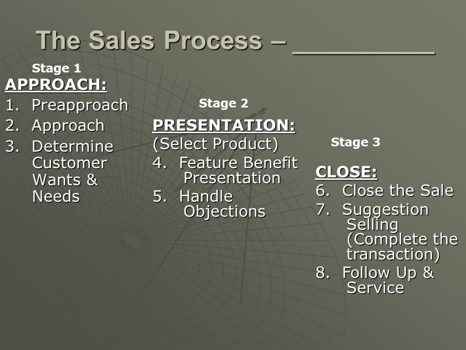 The Sales Process – __________