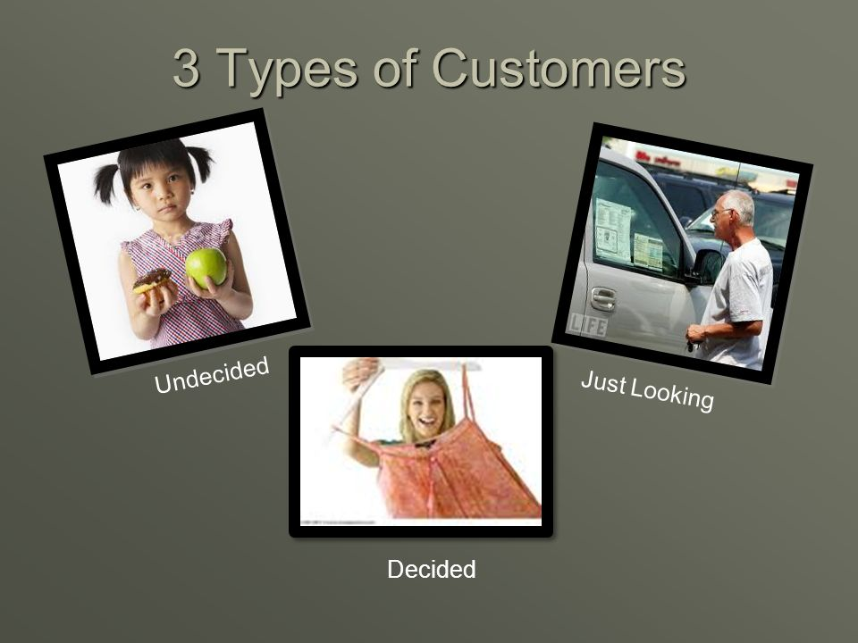 3 Types of Customers Undecided Just Looking Decided
