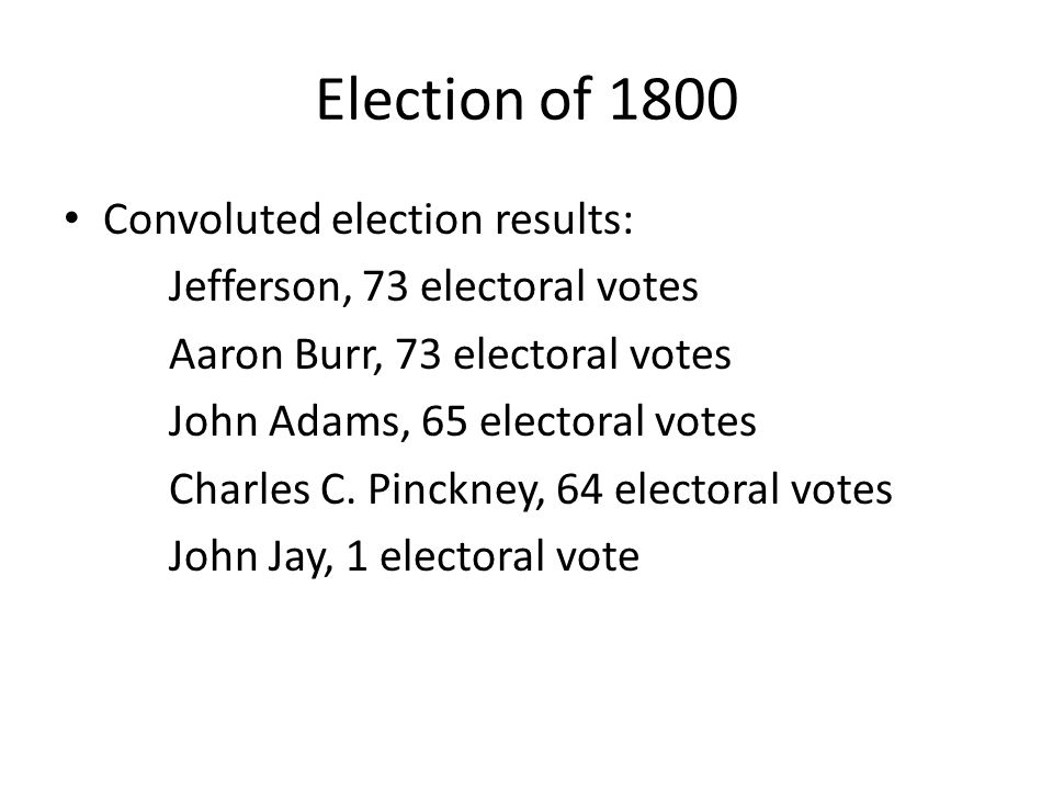 Election of 1800 Convoluted election results: