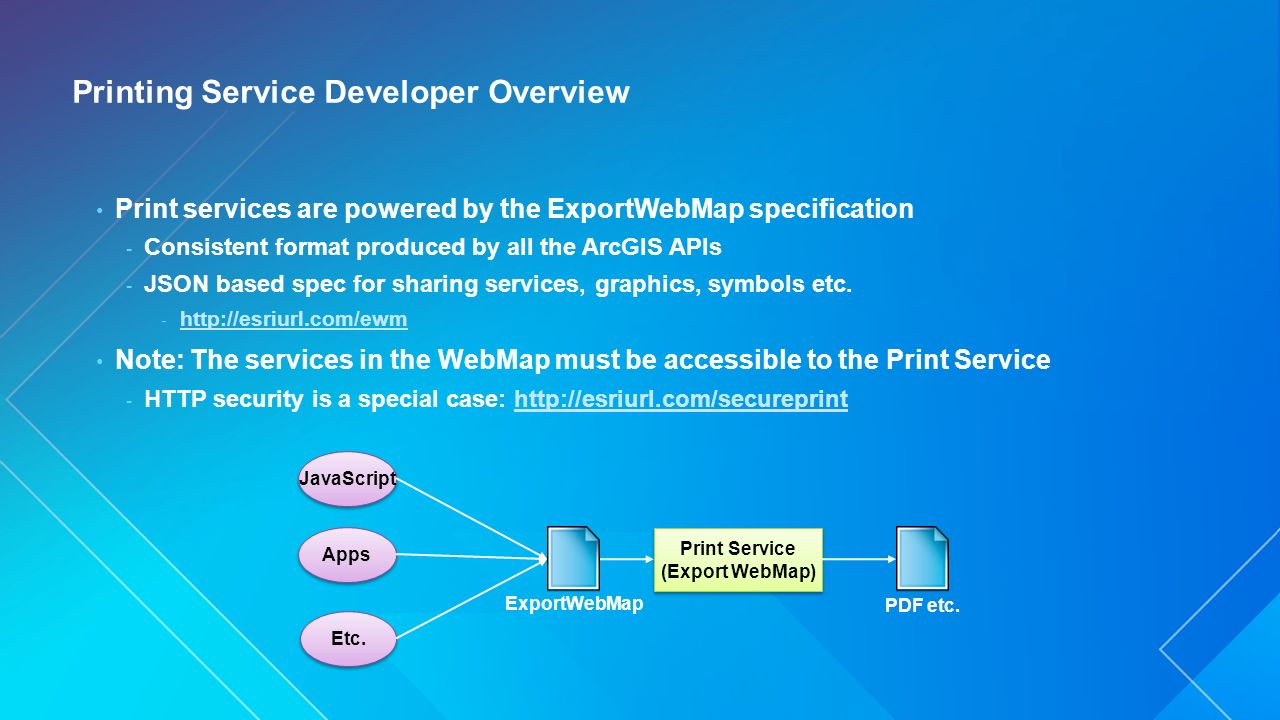 Enabling High-Quality Printing in Web Applications - ppt