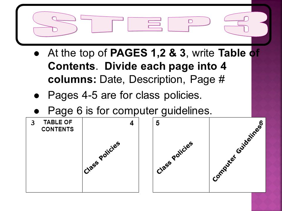 STEP 3 At the top of PAGES 1,2 & 3, write Table of Contents. Divide each page into 4 columns: Date, Description, Page #
