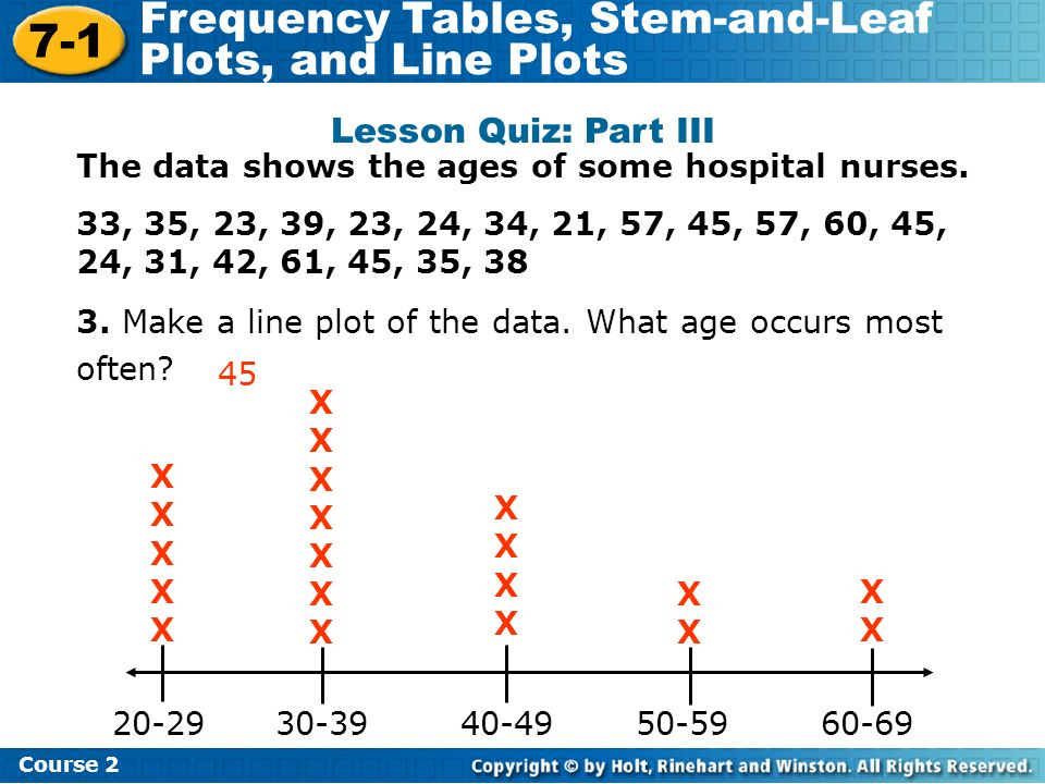 Lesson Quiz: Part III The data shows the ages of some hospital nurses.