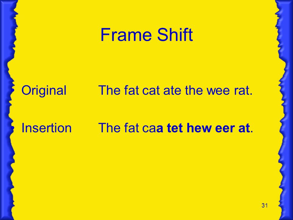 Frame Shift Original The fat cat ate the wee rat.