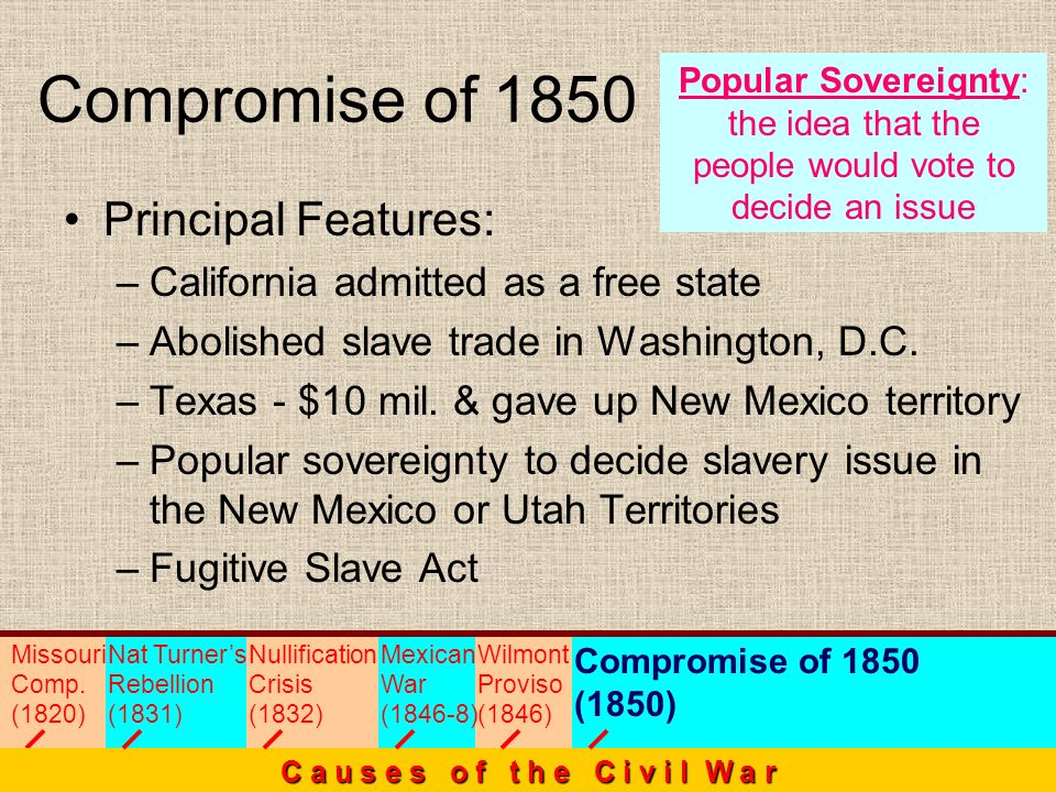 Compromise of 1850 Principal Features: