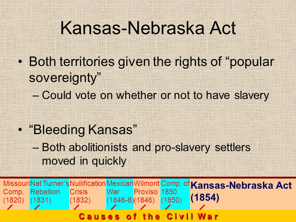 Kansas-Nebraska Act Both territories given the rights of popular sovereignty Could vote on whether or not to have slavery.