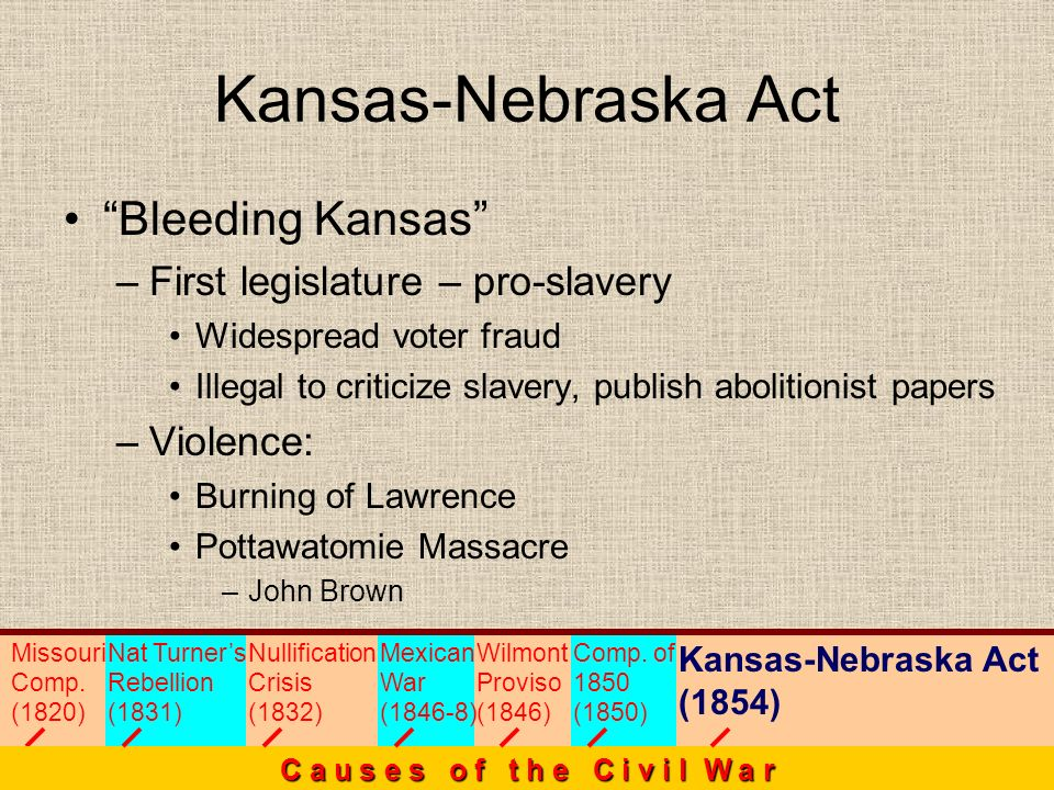 Kansas-Nebraska Act Bleeding Kansas First legislature – pro-slavery