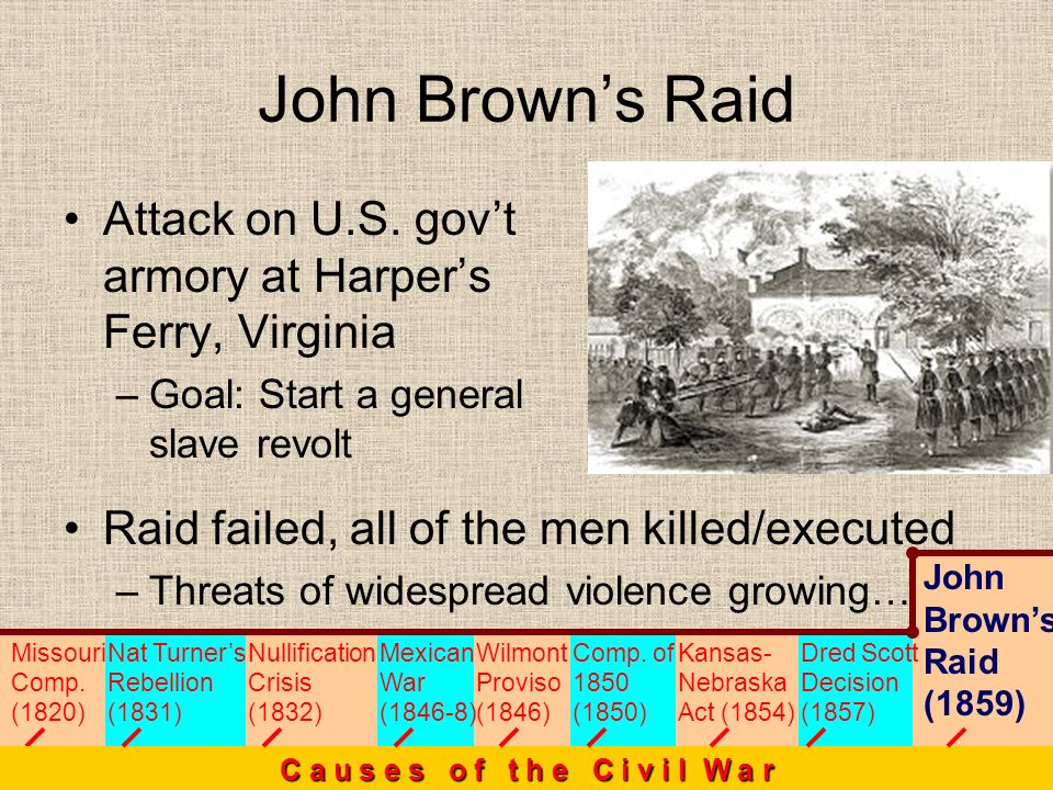 John Brown's Raid Attack on U.S. gov't armory at Harper's Ferry, Virginia.