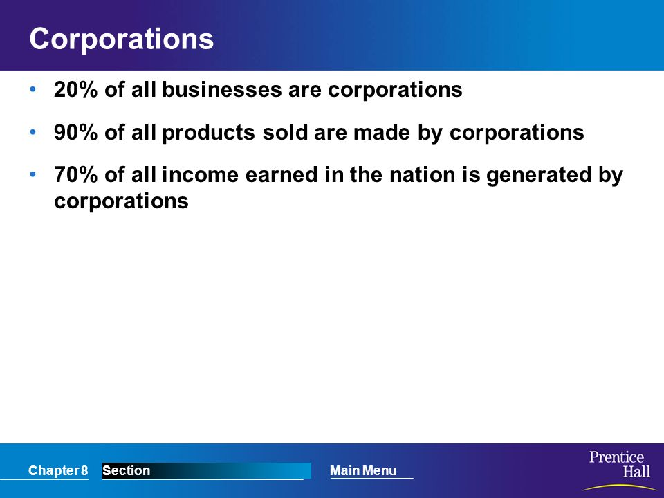 Corporations 20% of all businesses are corporations