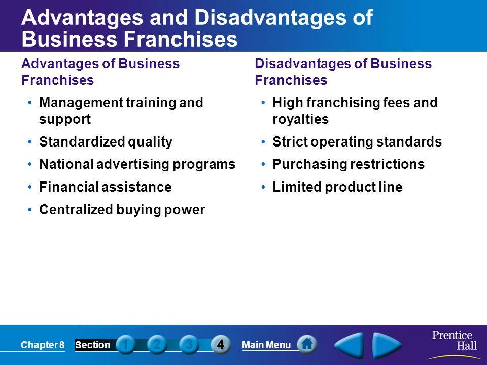 Advantages and Disadvantages of Business Franchises