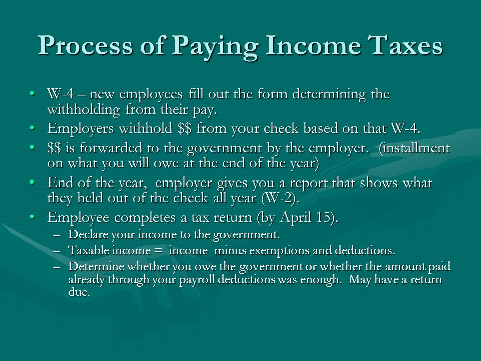 Process of Paying Income Taxes
