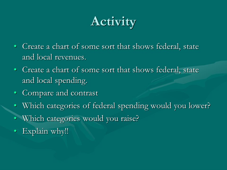 Activity Create a chart of some sort that shows federal, state and local revenues.