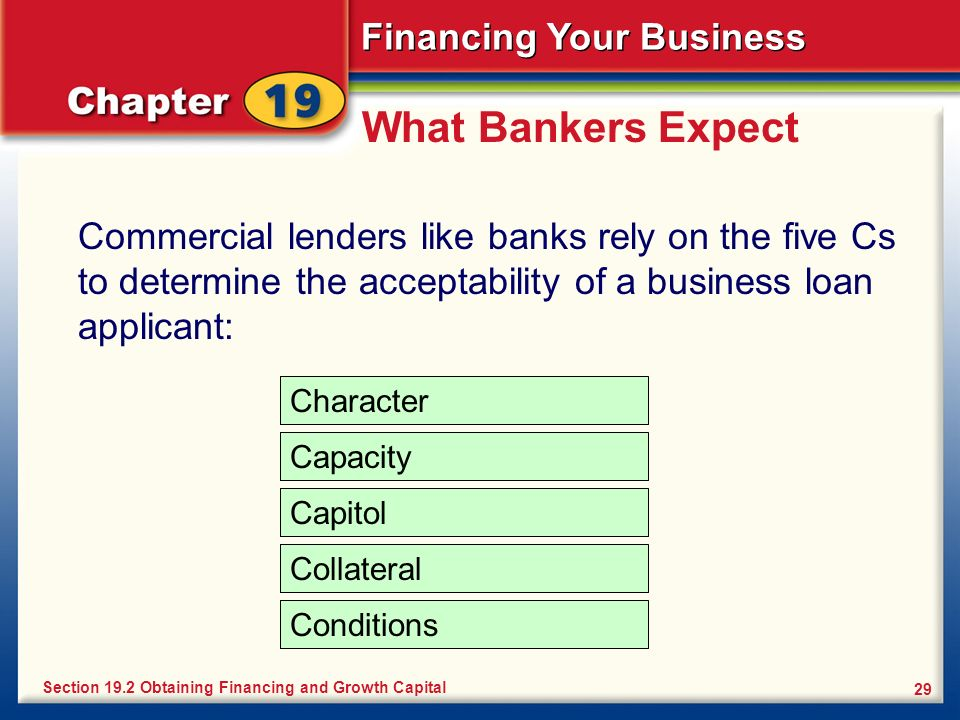 What Bankers Expect Commercial lenders like banks rely on the five Cs to determine the acceptability of a business loan applicant: