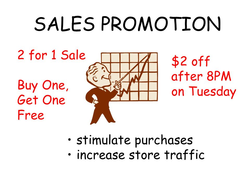 SALES PROMOTION 2 for 1 Sale $2 off after 8PM Buy One, on Tuesday