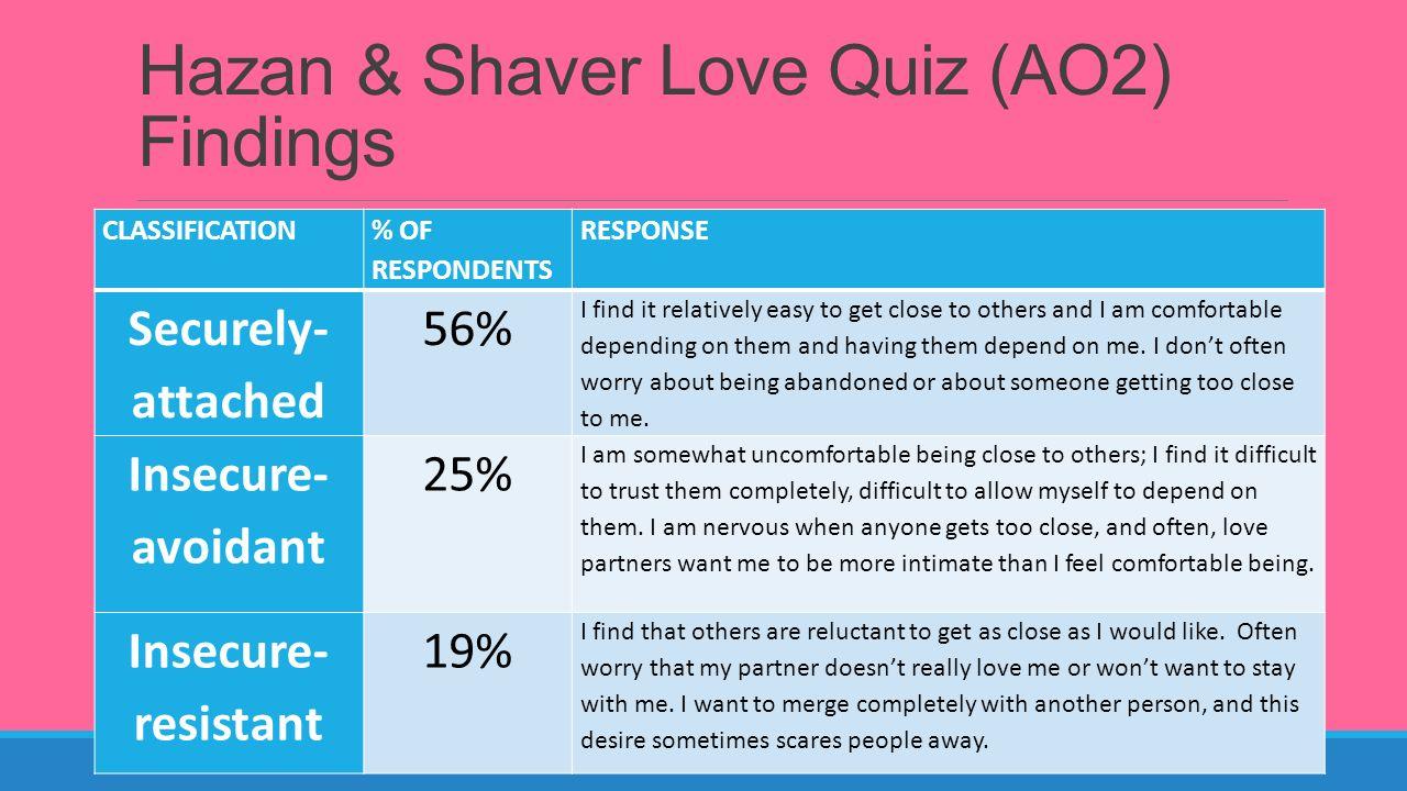 HAZAN AND SHAVER LOVE QUIZ PDF