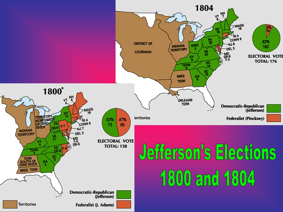 Jefferson s Elections 1800 and 1804