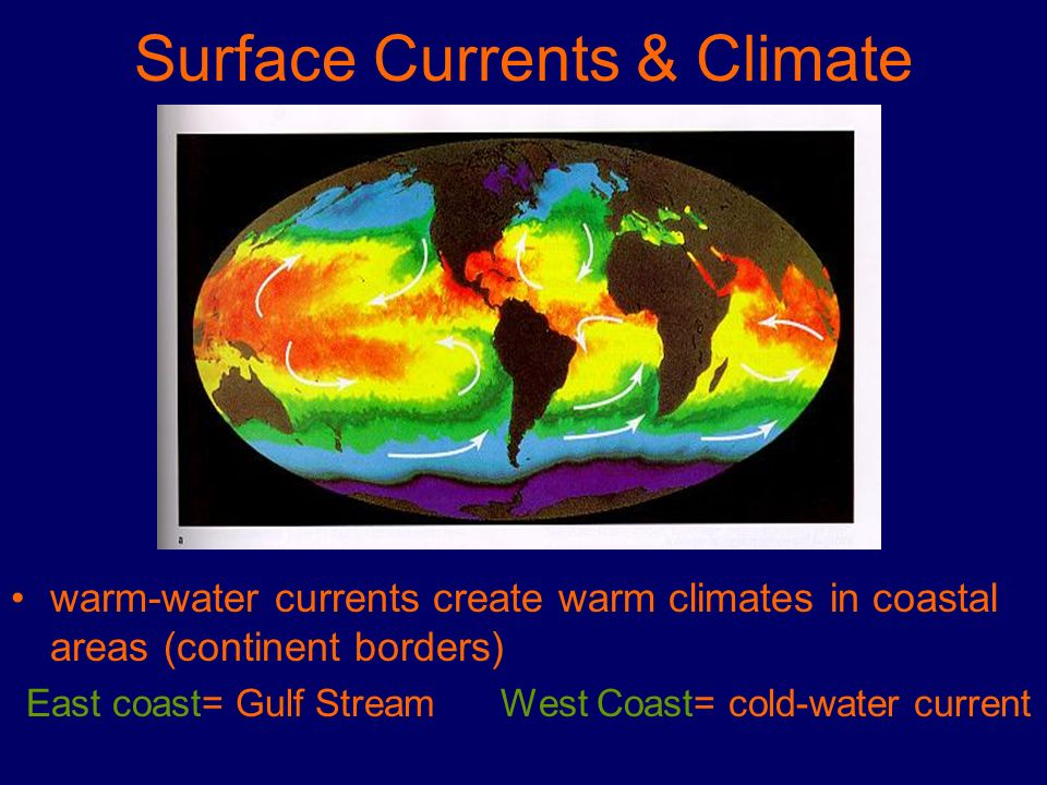 Surface Currents & Climate