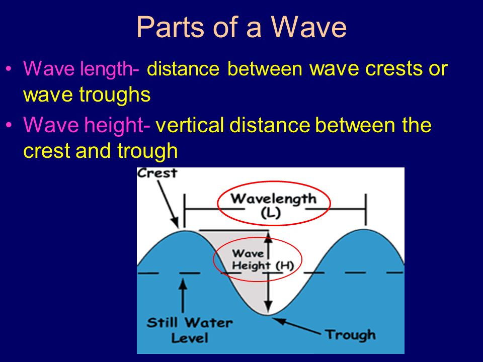 Parts of a Wave Wave length- distance between wave crests or wave troughs.