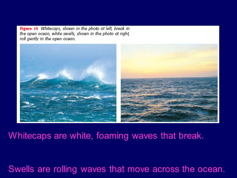 Whitecaps are white, foaming waves that break.