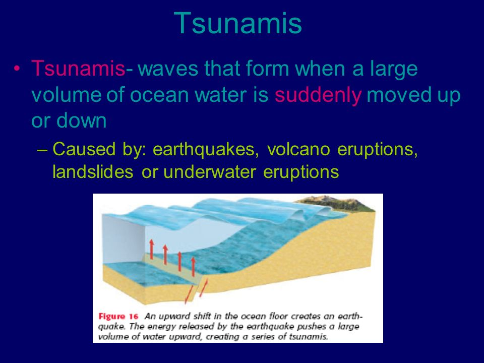 Tsunamis Tsunamis- waves that form when a large volume of ocean water is suddenly moved up or down.