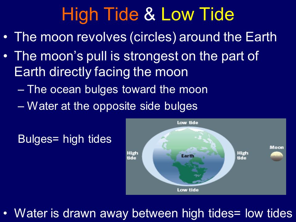High Tide & Low Tide The moon revolves (circles) around the Earth