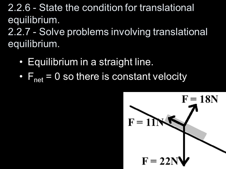 2. 2. 6 - State the condition for translational equilibrium. 2. 2