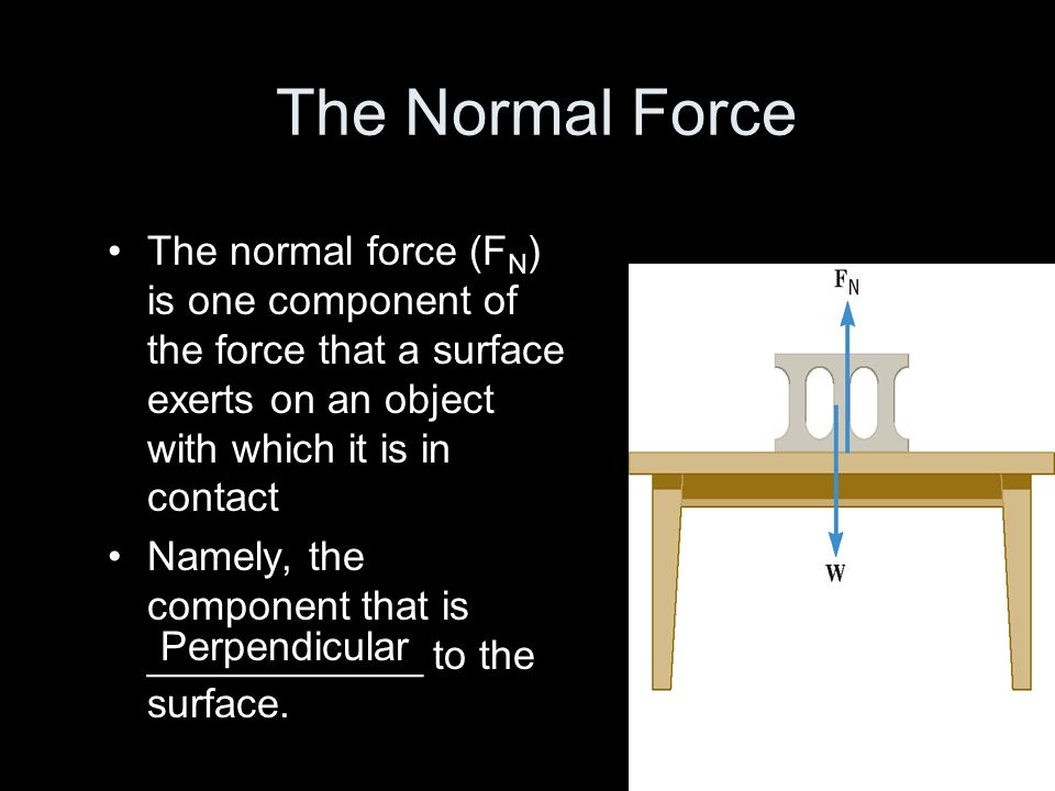 The Normal Force The normal force (FN) is one component of the force that a surface exerts on an object with which it is in contact.