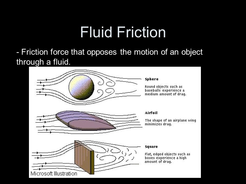 Fluid Friction - Friction force that opposes the motion of an object through a fluid. balloon