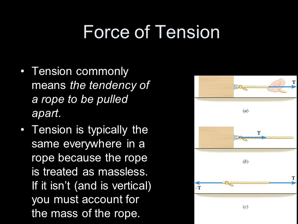 Force of Tension Tension commonly means the tendency of a rope to be pulled apart.