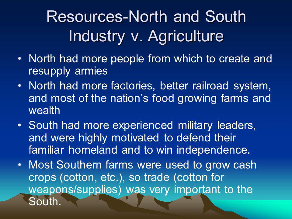 Resources-North and South Industry v. Agriculture