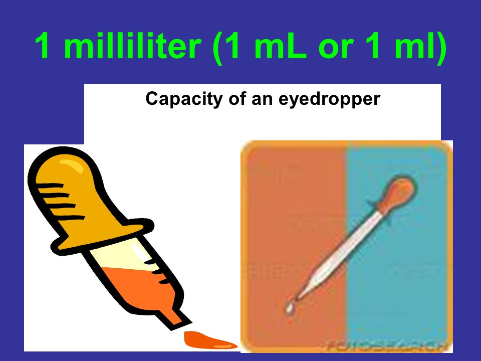 Capacity of an eyedropper
