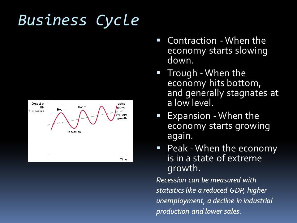 Business Cycle Contraction - When the economy starts slowing down.