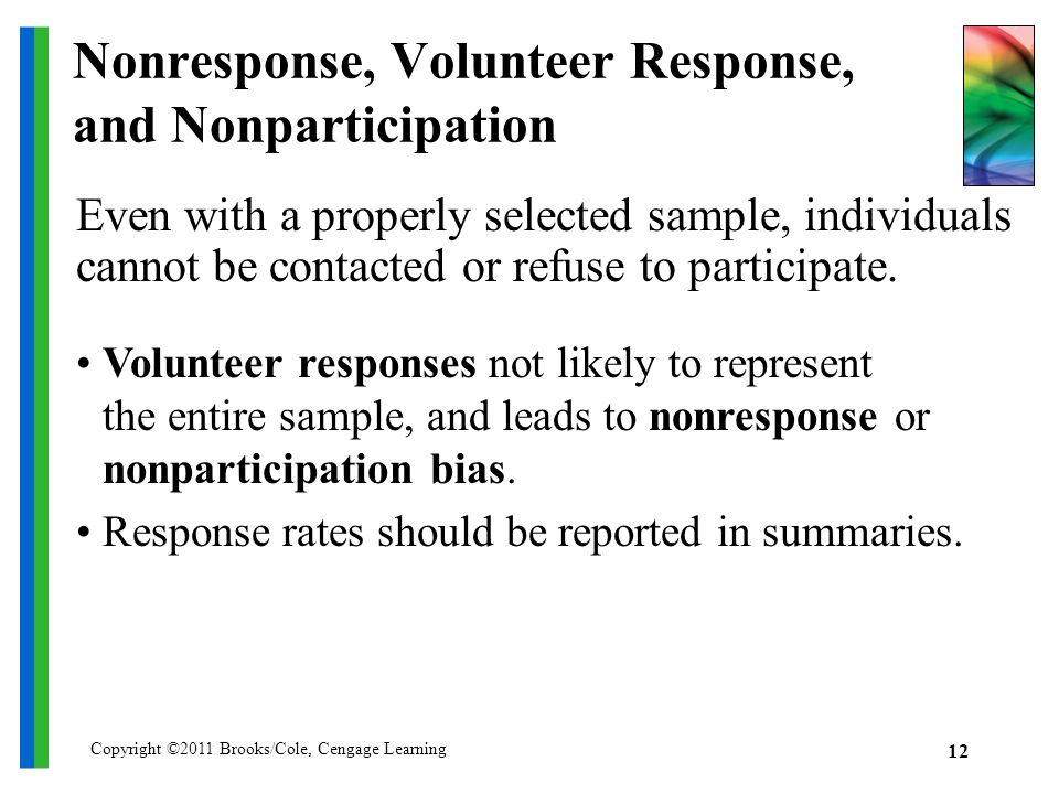 Nonresponse, Volunteer Response, and Nonparticipation