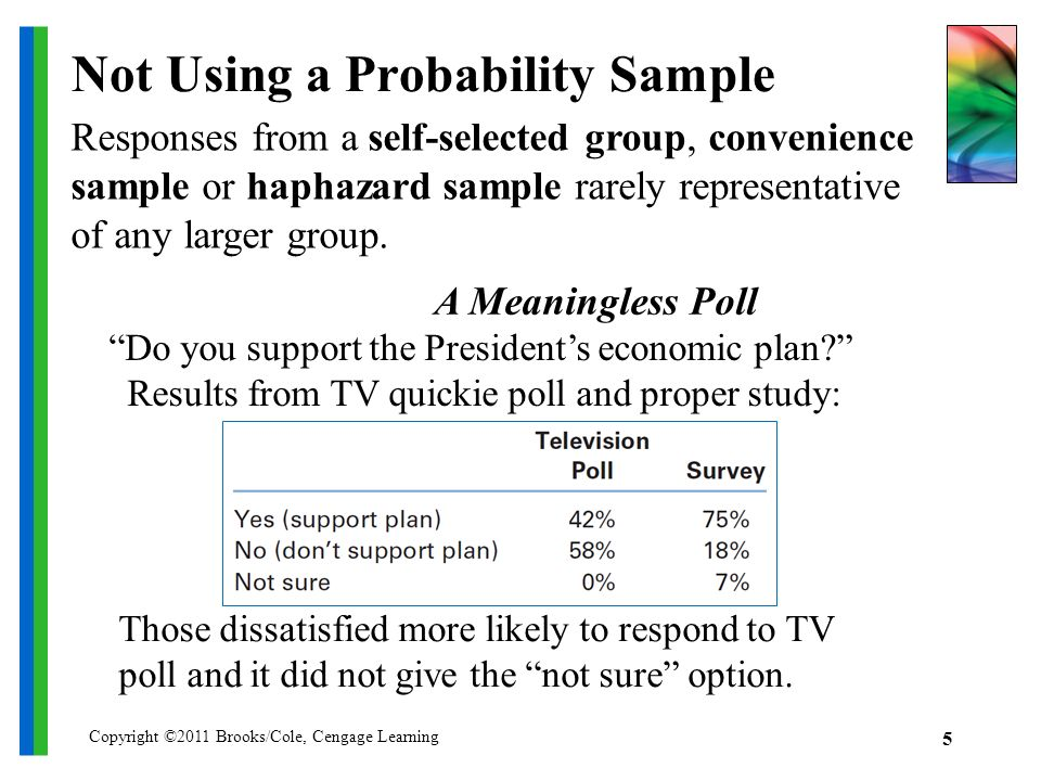 Not Using a Probability Sample