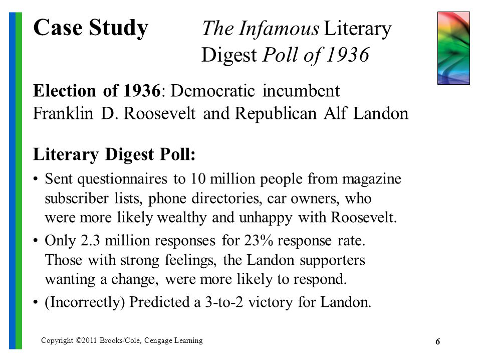Case Study The Infamous Literary Digest Poll of 1936