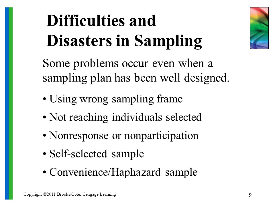Difficulties and Disasters in Sampling
