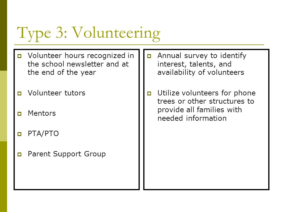 Type 3: Volunteering Volunteer hours recognized in the school newsletter and at the end of the year.