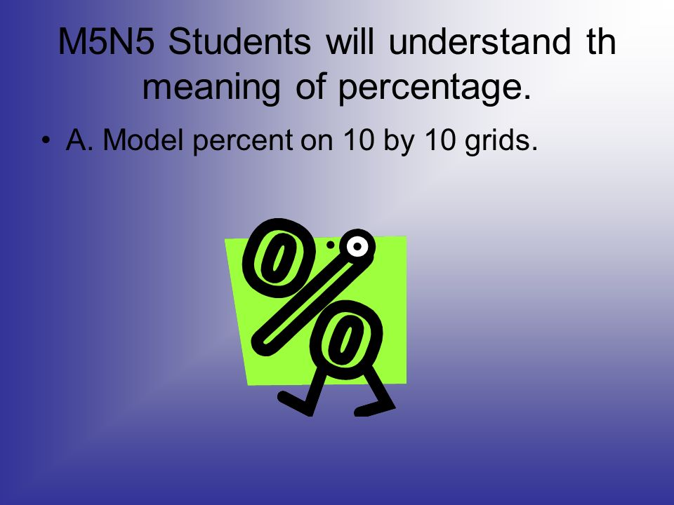 M5N5 Students will understand th meaning of percentage.