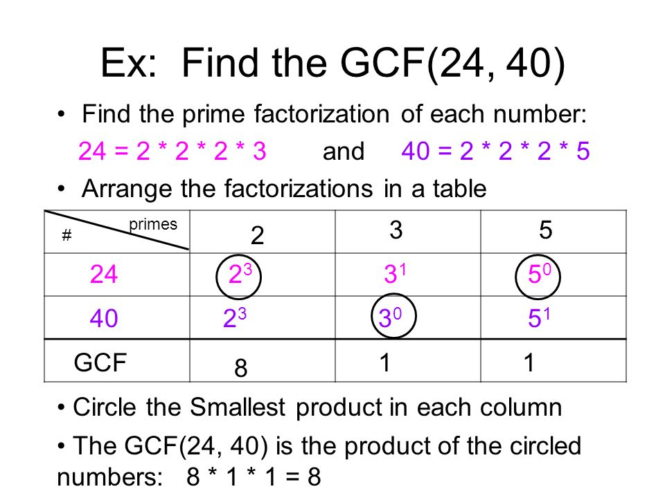 Ex: Find the GCF(24, 40) Find the prime factorization of each number:
