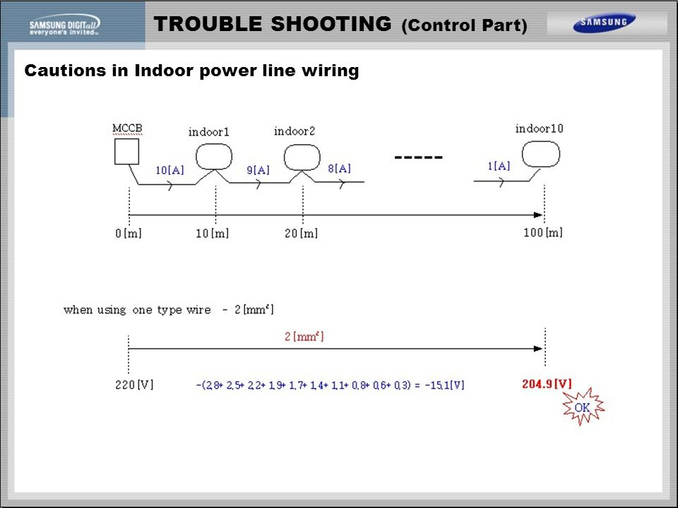 error explanation   cautions   solution map