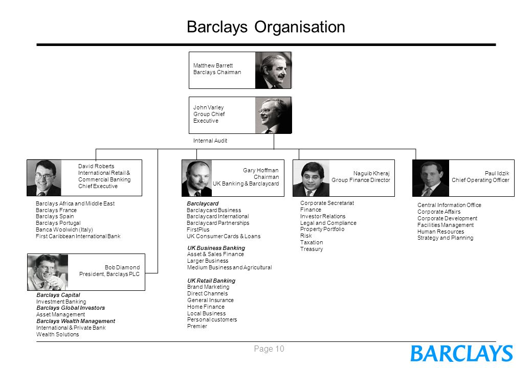 Background to barclays bank ppt video online download 11 barclays colourmoves